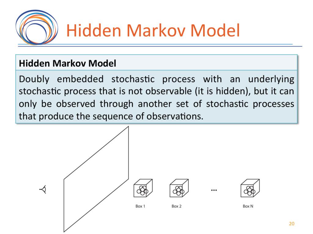 Hidden(Markov(Model( 20( Hidden'Markov'Model' D...