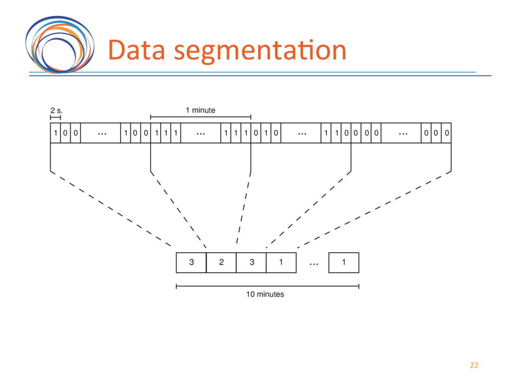 Data(segmenta7on( 22( 2 s. 1 minute 1 0 0 ... ....
