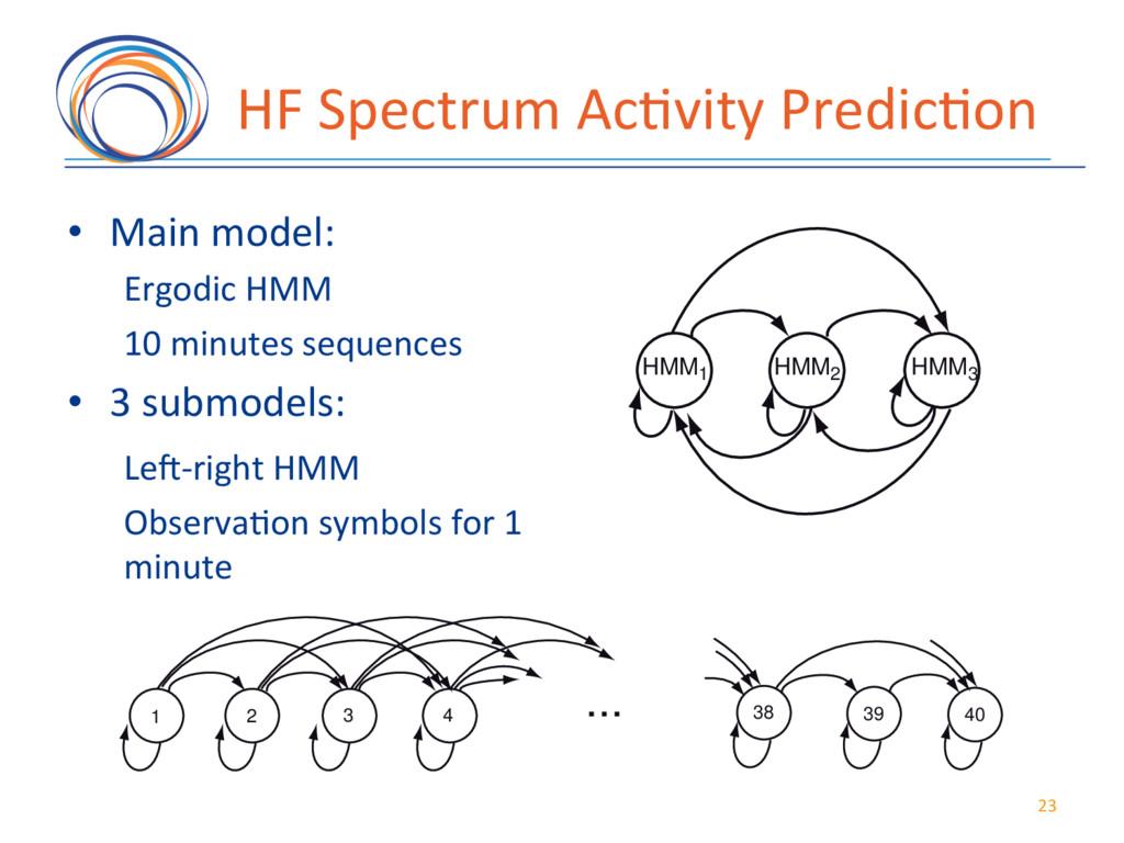HF(Spectrum(Ac7vity(Predic7on( • Main(model:( ...