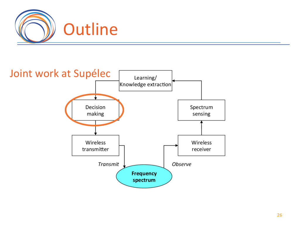 Outline( 26( Learning/( Knowledge(extrac7on( Sp...