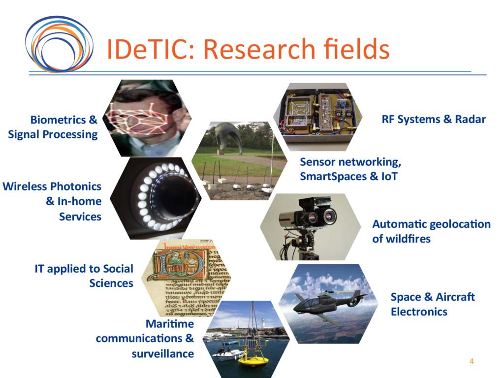 IDeTIC:(Research(fields( 4( RF'Systems'&'Radar' ...