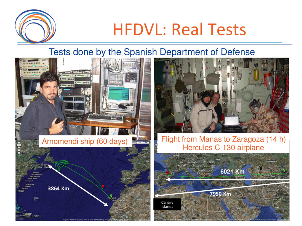HFDVL:(Real(Tests( 6( Tests done by the Spanish...