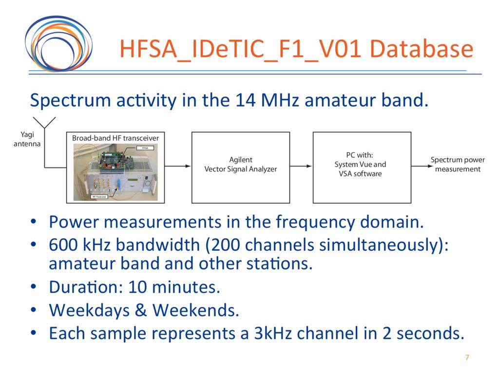 HFSA_IDeTIC_F1_V01(Database( Spectrum(ac7vity(i...