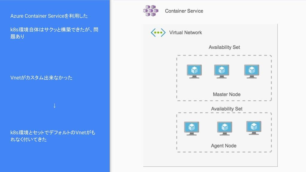 Azure Container Serviceを利用した k8s環境自体はサクッと構築できたが...
