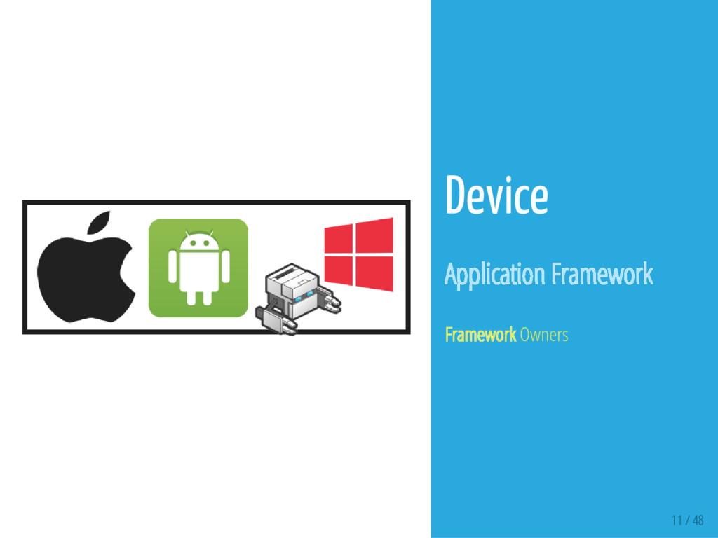 11 / 48 Device Application Framework Framework ...