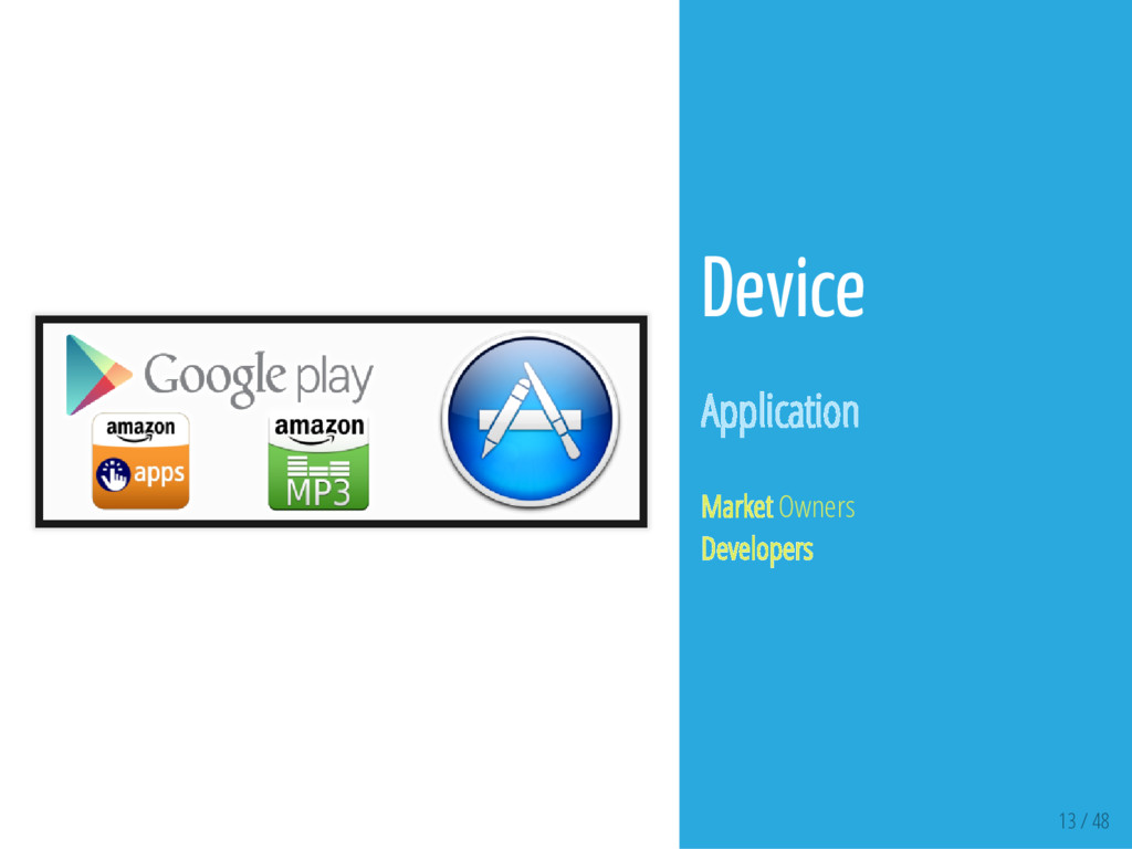 13 / 48 Device Application Market Owners Develo...