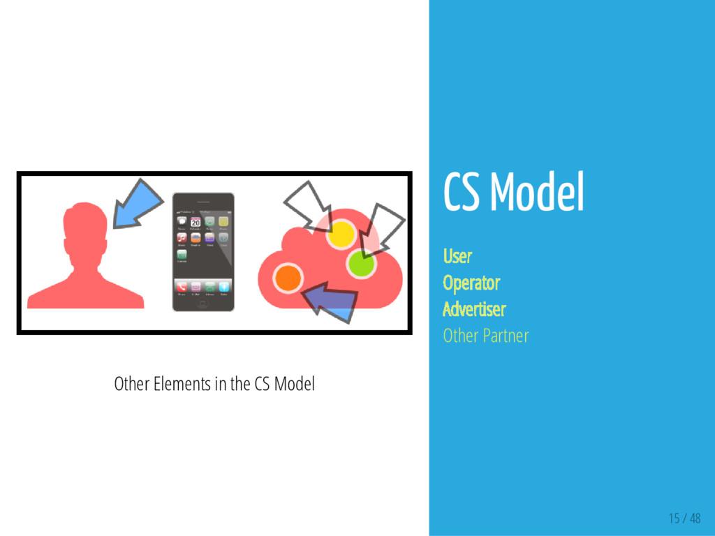 15 / 48 Other Elements in the CS Model CS Model...