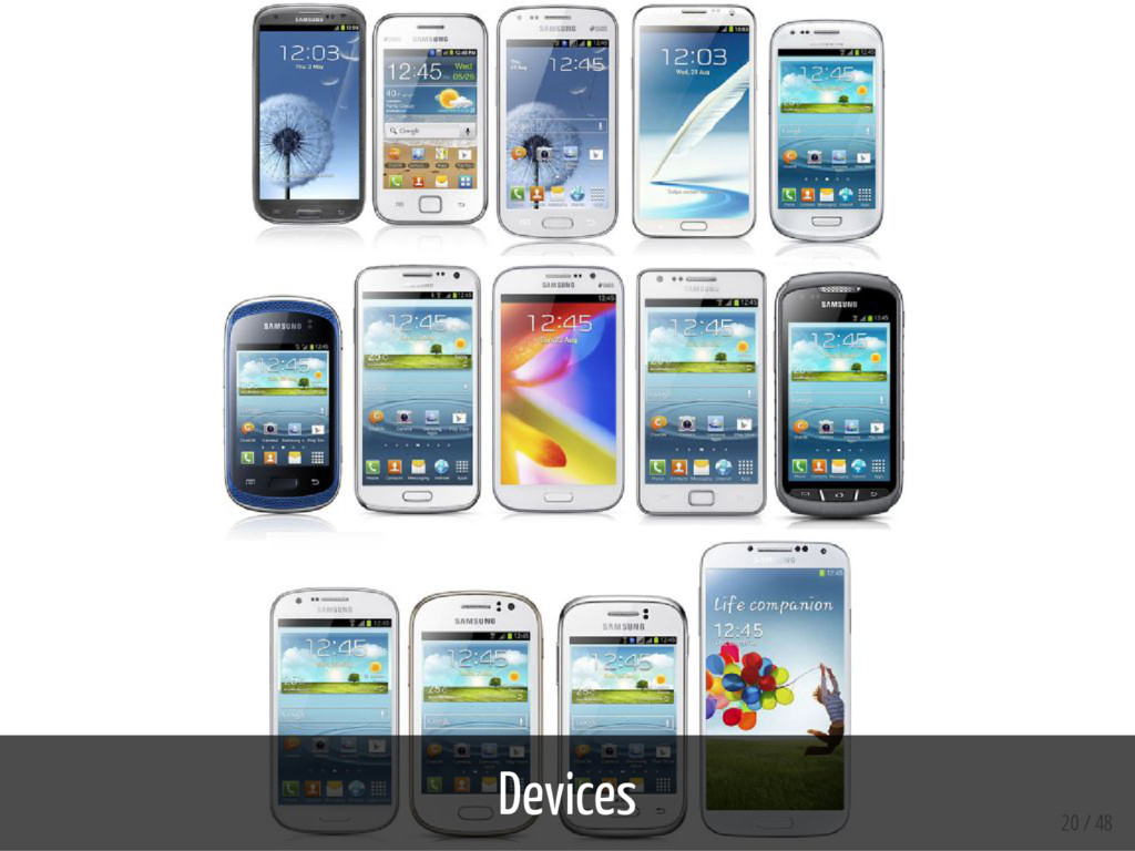 Devices 20 / 48