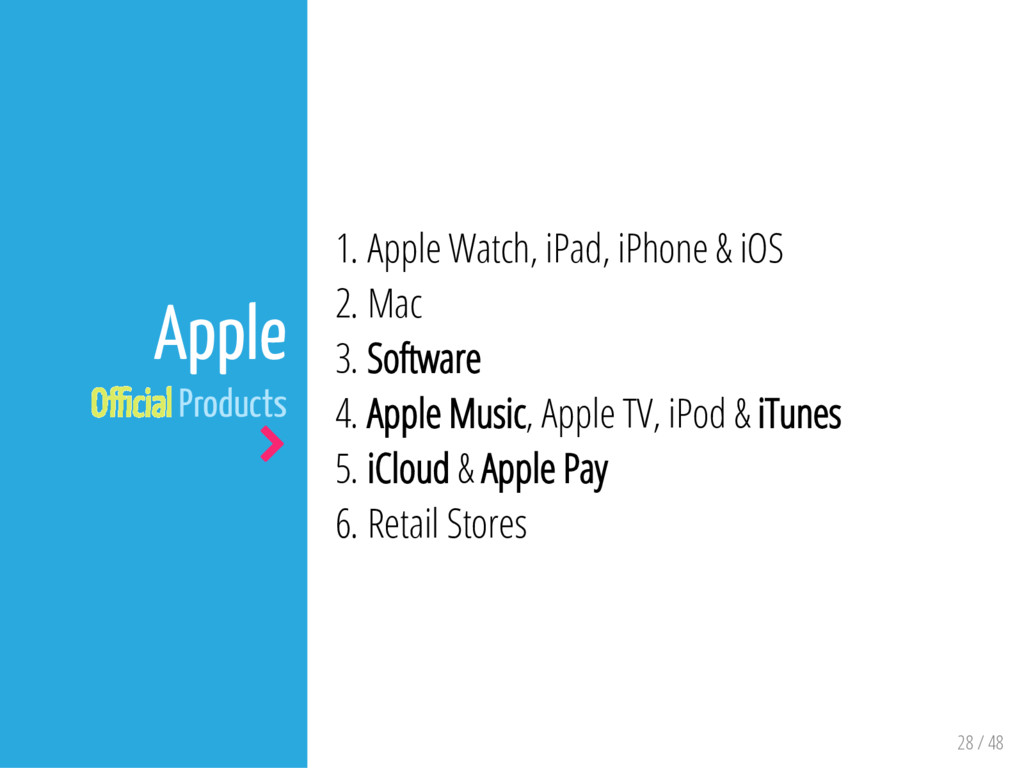 28 / 48 Apple O cial Products  1. Apple Watch,...