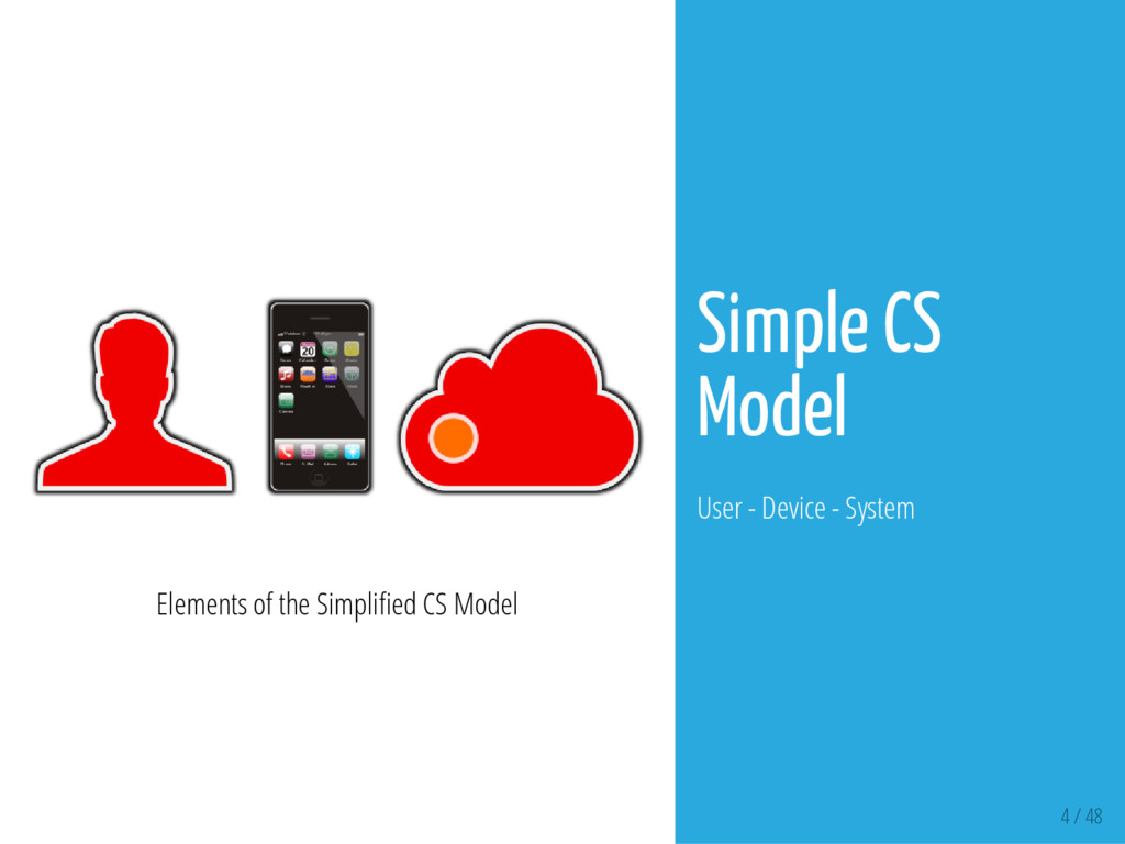 4 / 48 Elements of the Simpli ed CS Model Simpl...