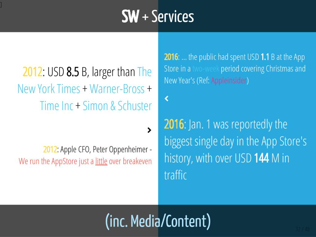 ] SW + Services (inc. Media/Content) 32 / 48 20...
