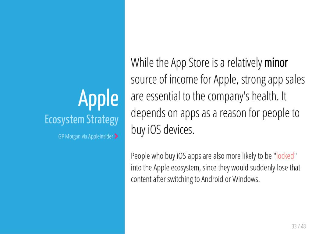 33 / 48 Apple Ecosystem Strategy GP Morgan via ...