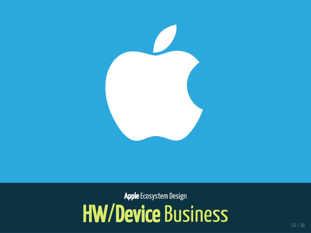  Apple Ecosystem Design HW/Device Business 34 ...