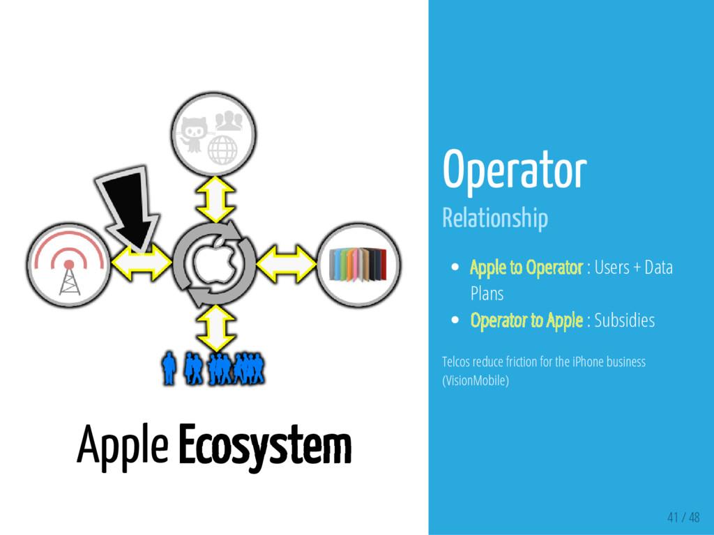 41 / 48 Apple Ecosystem Operator Relationship A...