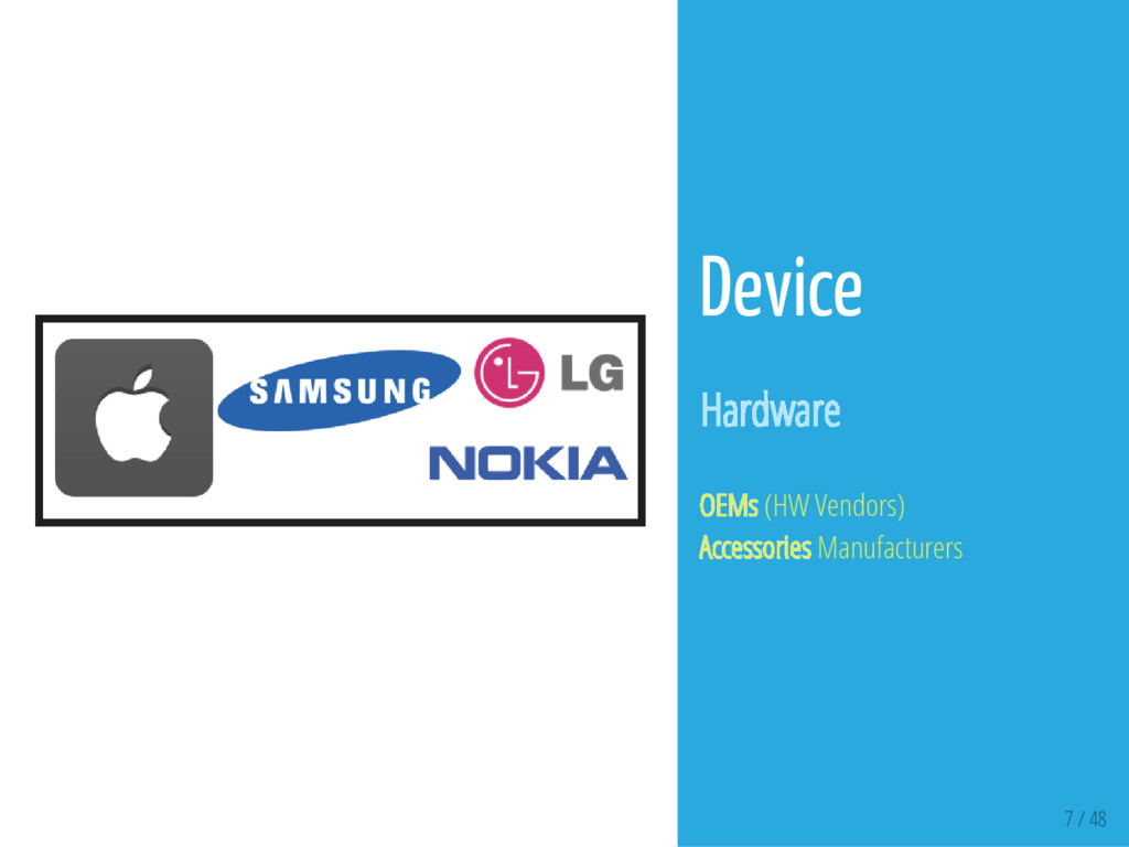 7 / 48 Device Hardware OEMs (HW Vendors) Access...