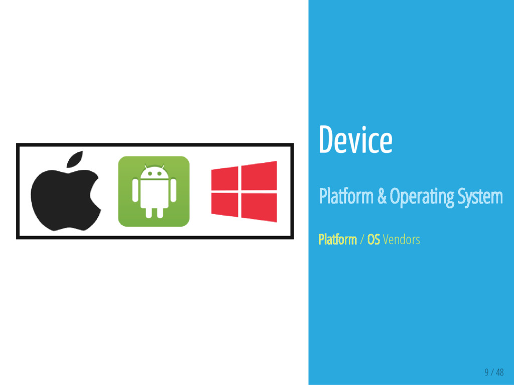 9 / 48 Device Platform & Operating System Platf...