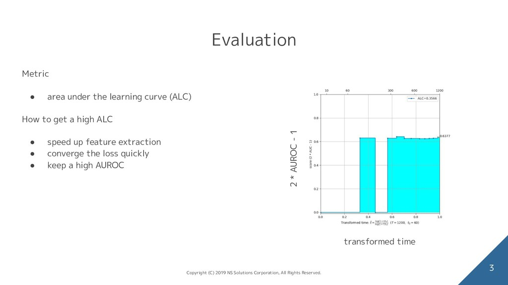 Evaluation 3 Metric ● area under the learning c...