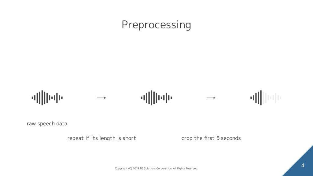 Preprocessing 4 crop the first 5 seconds raw spe...