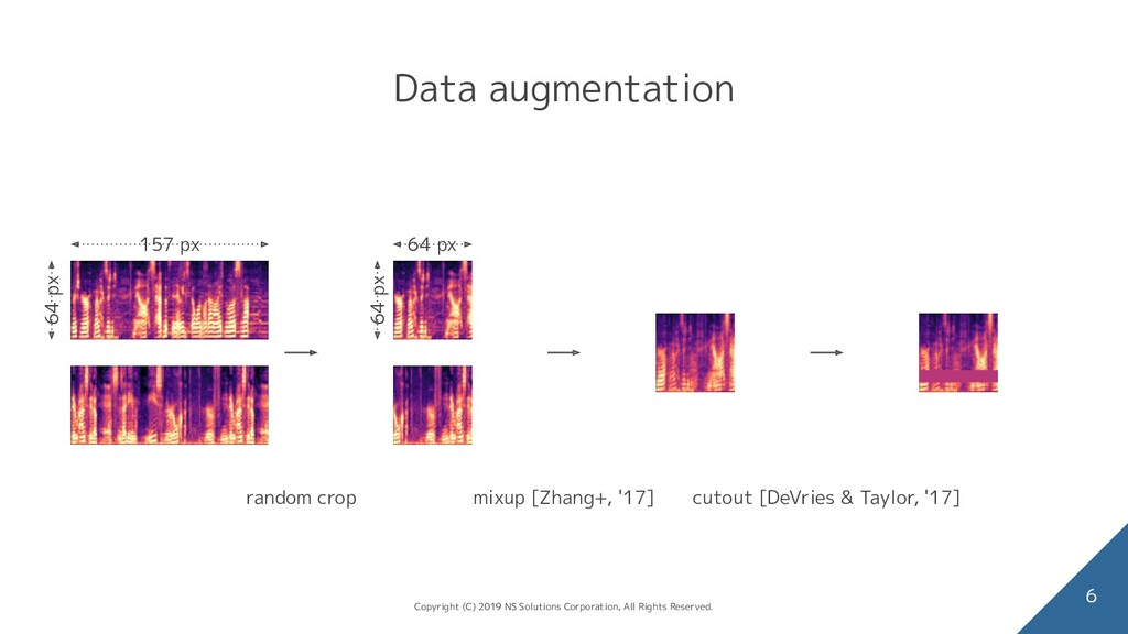 Data augmentation 6 random crop mixup [Zhang+, ...