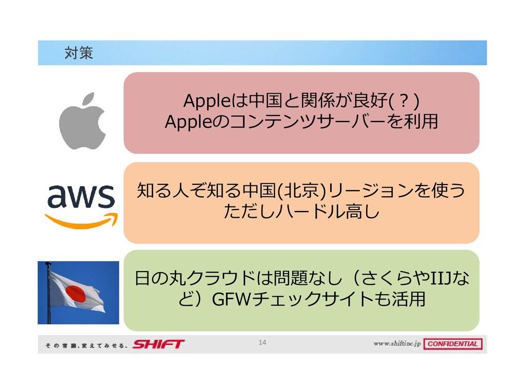 14 対策 Appleは中国と関係が良好(?) Appleのコンテンツサーバーを利用 知る人ぞ...