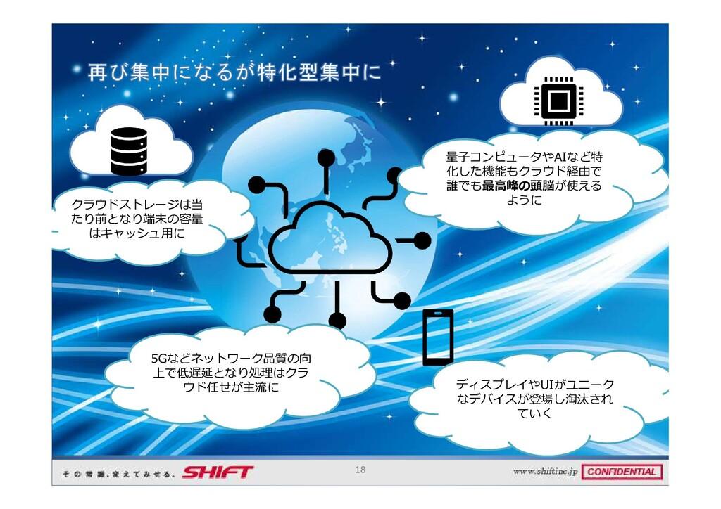 18 5Gなどネットワーク品質の向 上で低遅延となり処理はクラ ウド任せが主流に クラウドスト...
