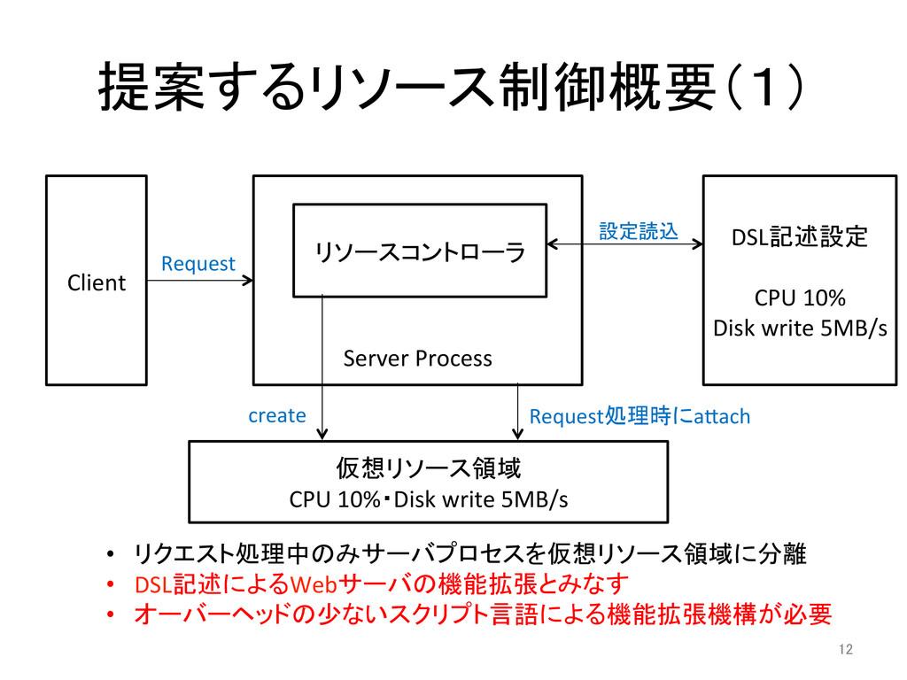 提案するリソース制御概要(1) 12          ...