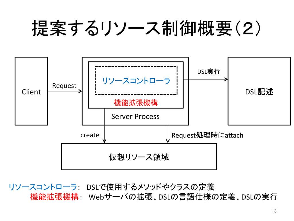 提案するリソース制御概要(2) 13          ...