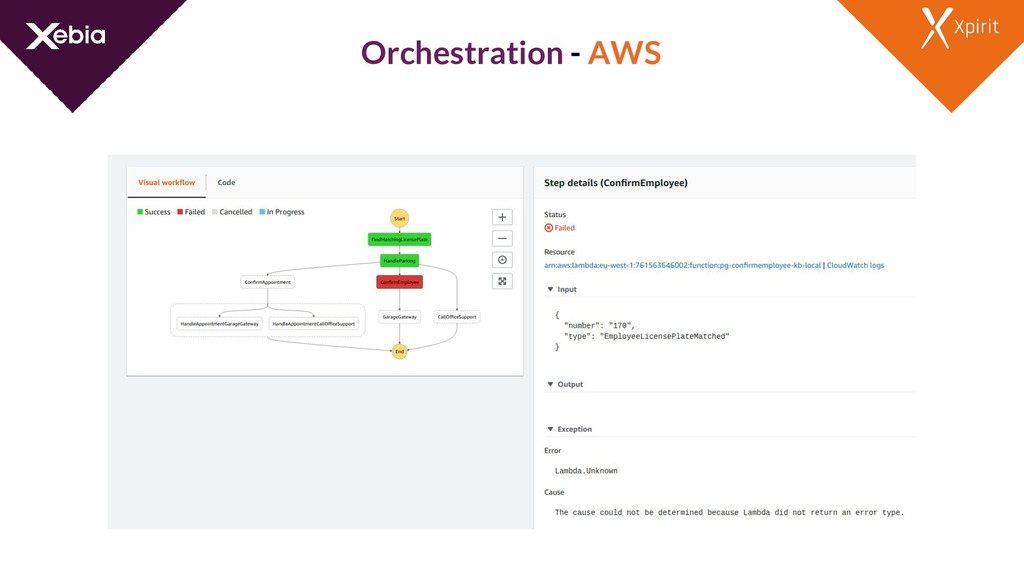 Orchestration - AWS