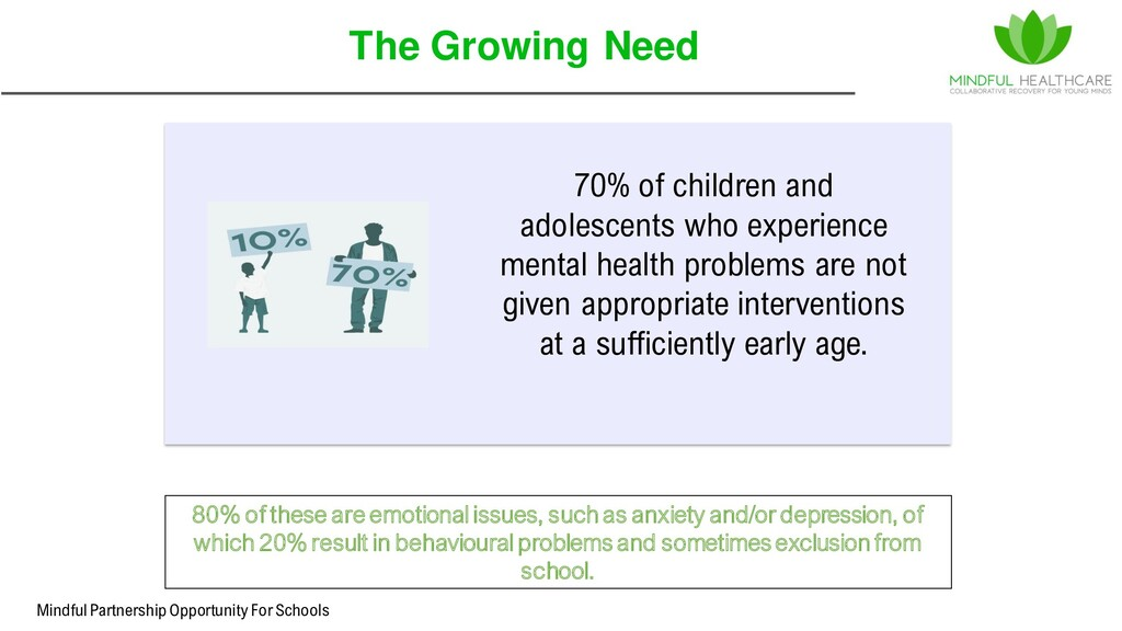 Mindful Partnership Opportunity For Schools 80%...