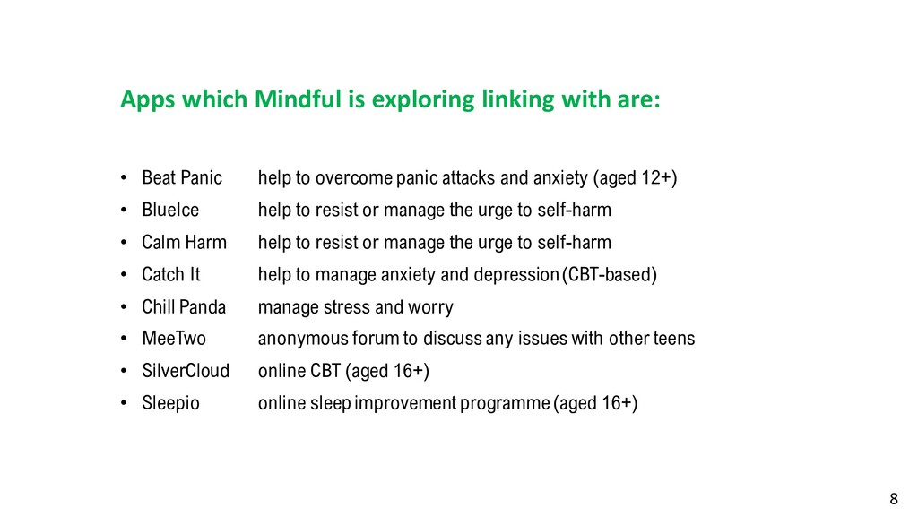 8 Apps which Mindful is exploring linking with ...