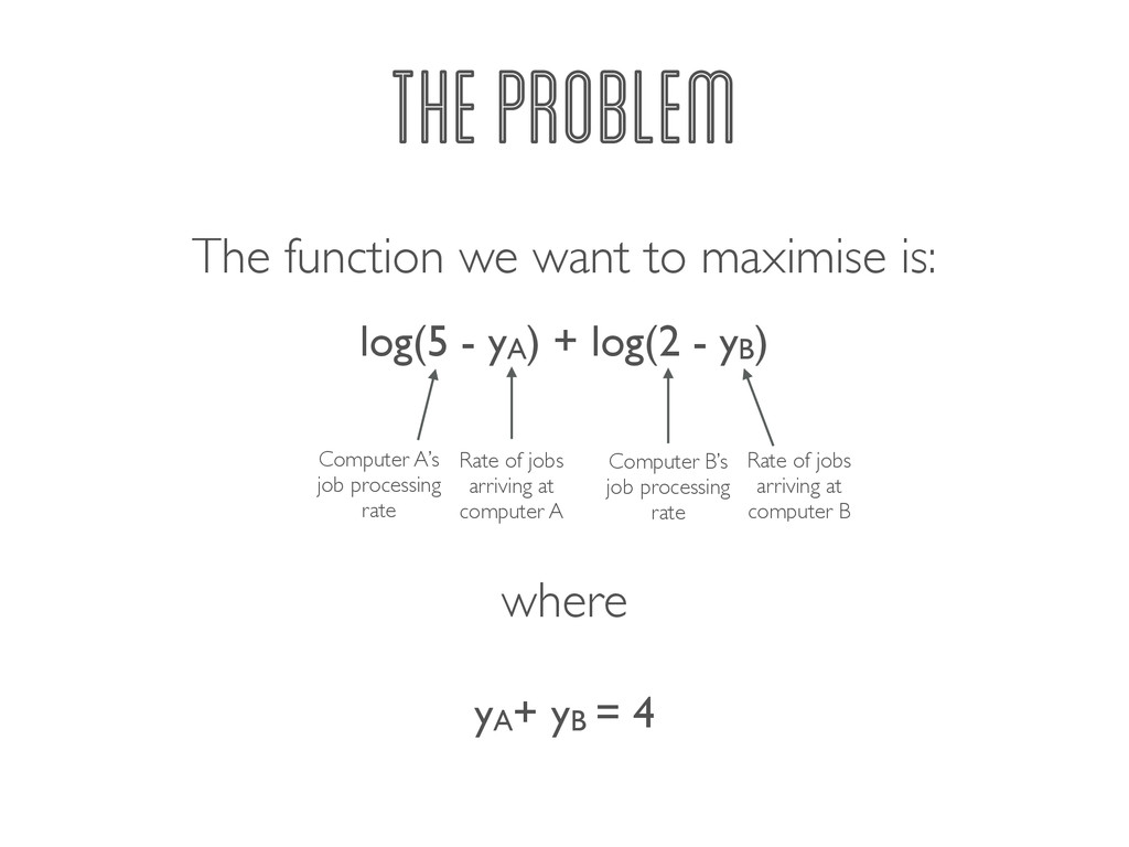 The function we want to maximise is: THE PROBLE...