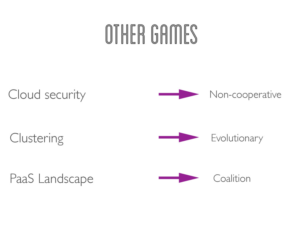 OTHER GAMES Clustering Cloud security PaaS Land...