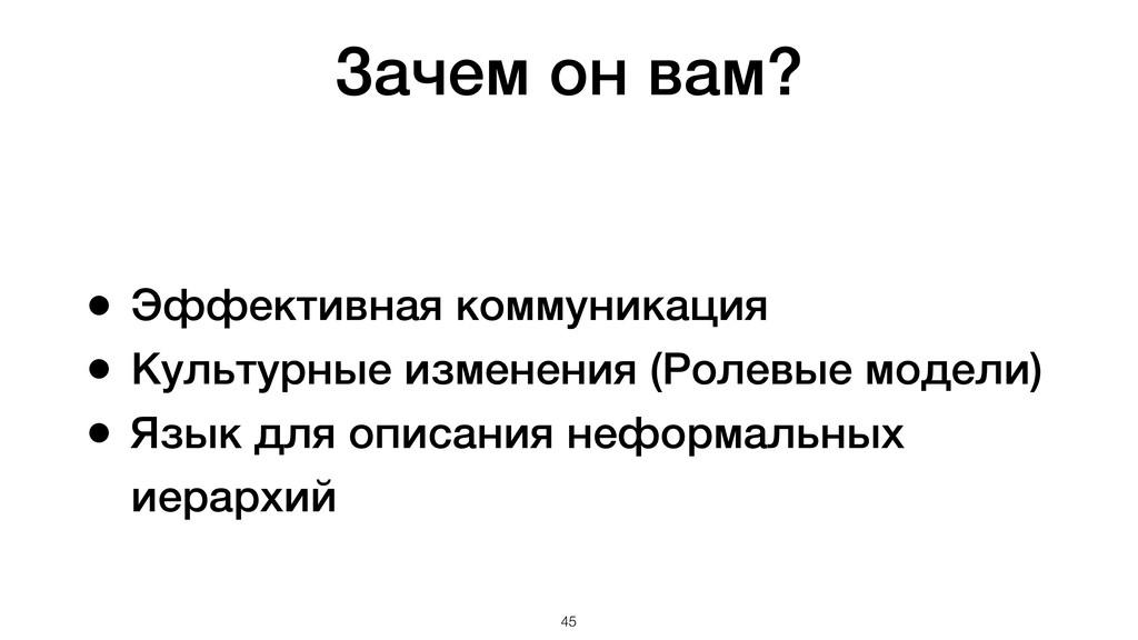Зачем он вам? !45 • Эффективная коммуникация • ...