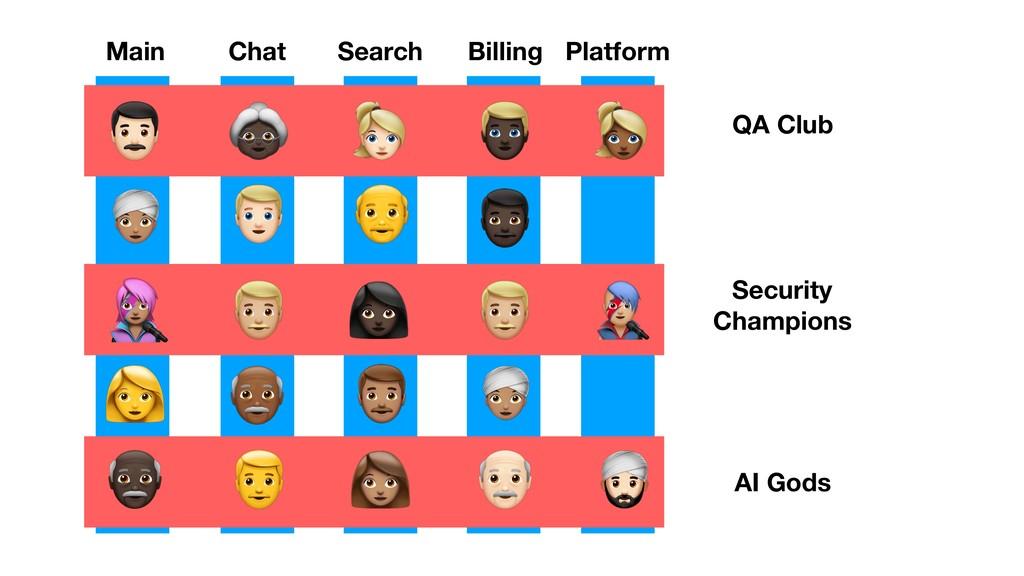 QA Club Security Champions AI Gods Main Chat S...