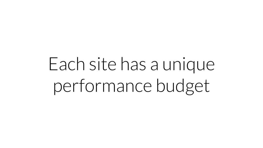 Each site has a unique performance budget