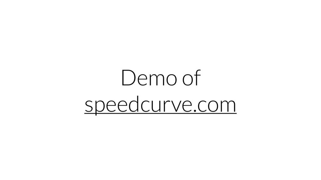 Demo of speedcurve.com
