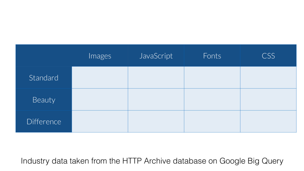 Images JavaScript Fonts CSS Standard Beauty Dif...