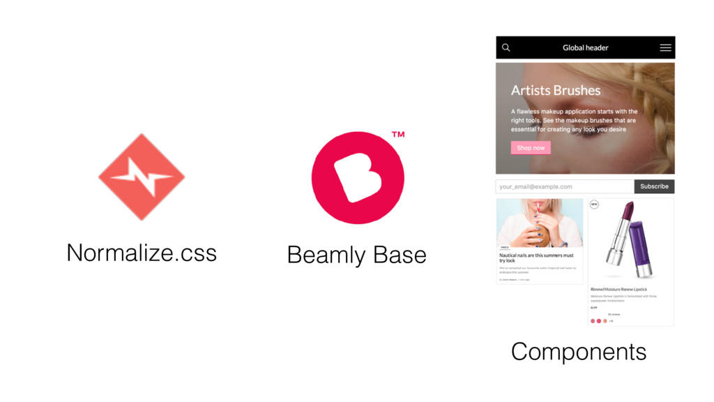 Normalize.css Beamly Base Components