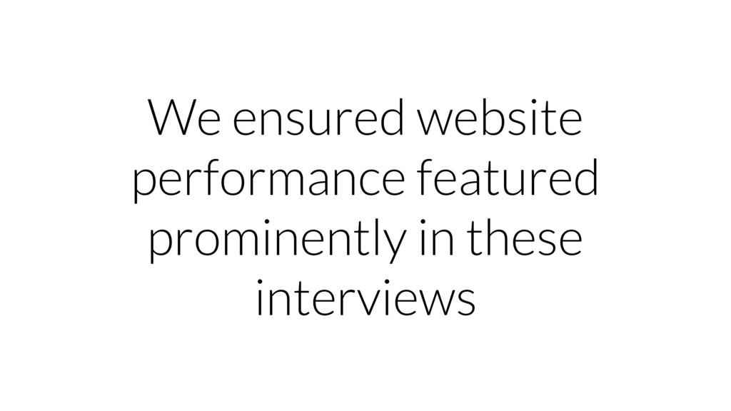 We ensured website performance featured promine...