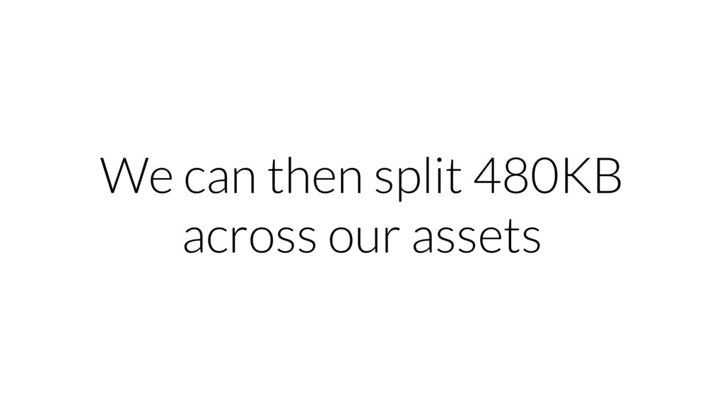 We can then split 480KB across our assets