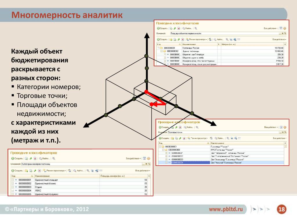 18 Многомерность аналитик Каждый объект бюджети...