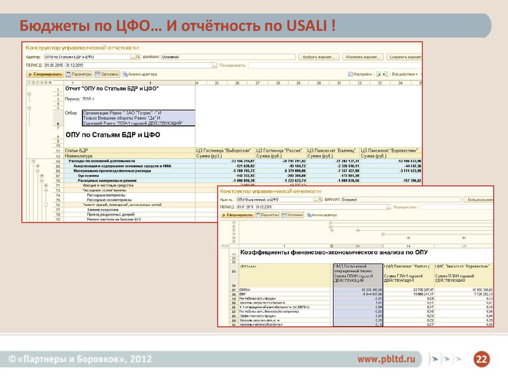 22 Бюджеты по ЦФО… И отчётность по USALI !