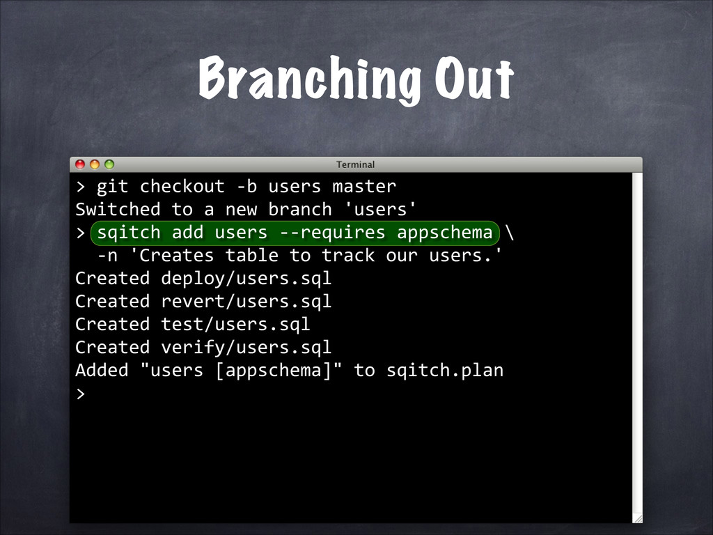 git	