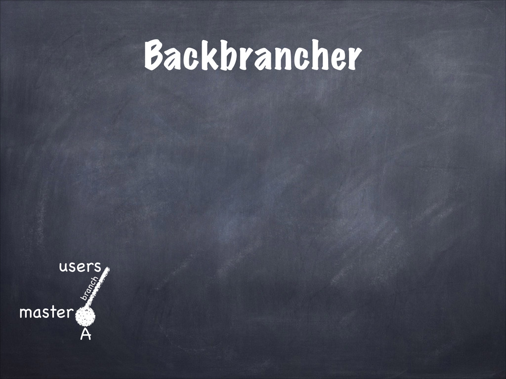 Backbrancher master users A branch