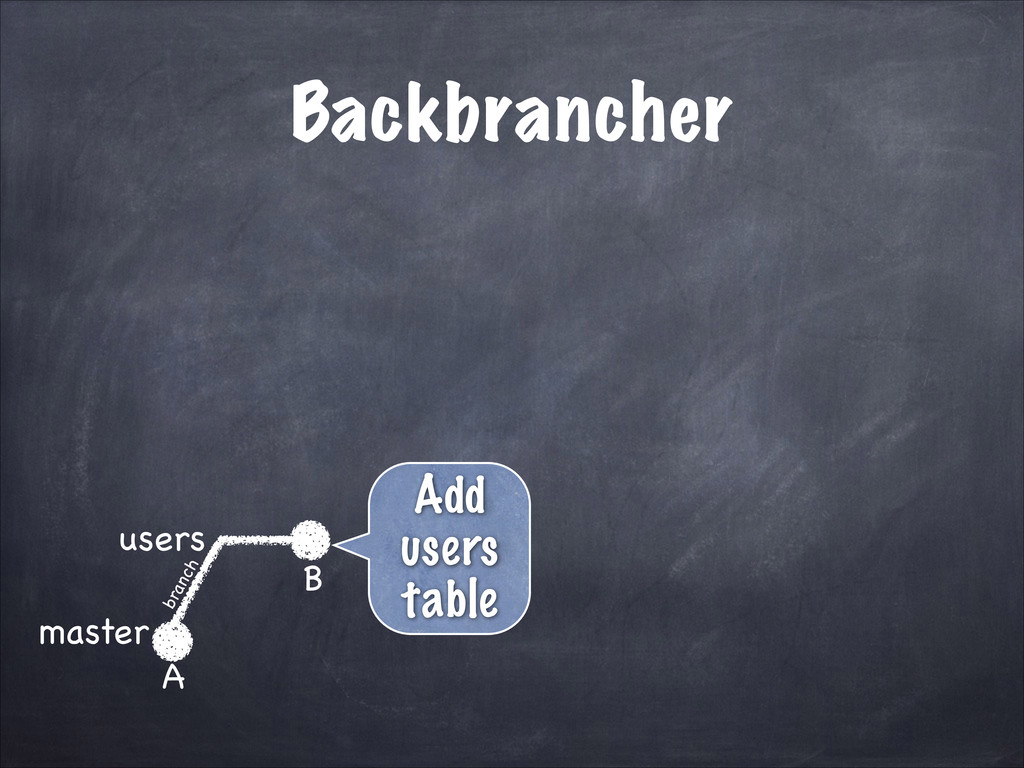 Backbrancher master users A B Add users table b...