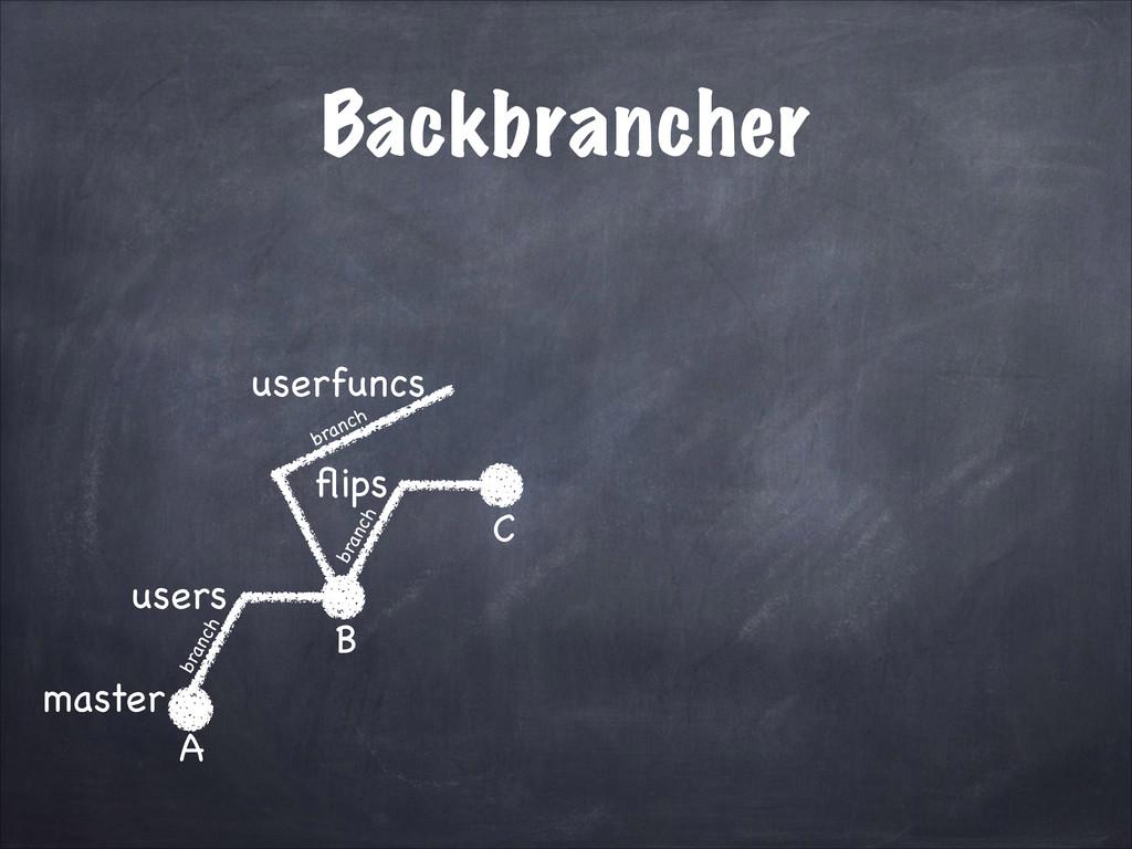 Backbrancher master users A B flips C userfuncs ...