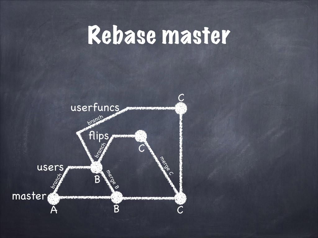 Rebase master master users A B flips C userfuncs...