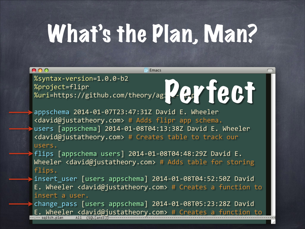 sqitch.plan What's the Plan, Man? %syntax-­‐ver...