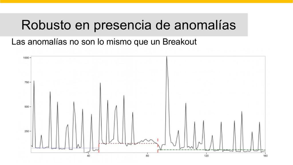 Robusto en presencia de anomalías Las anomalías...