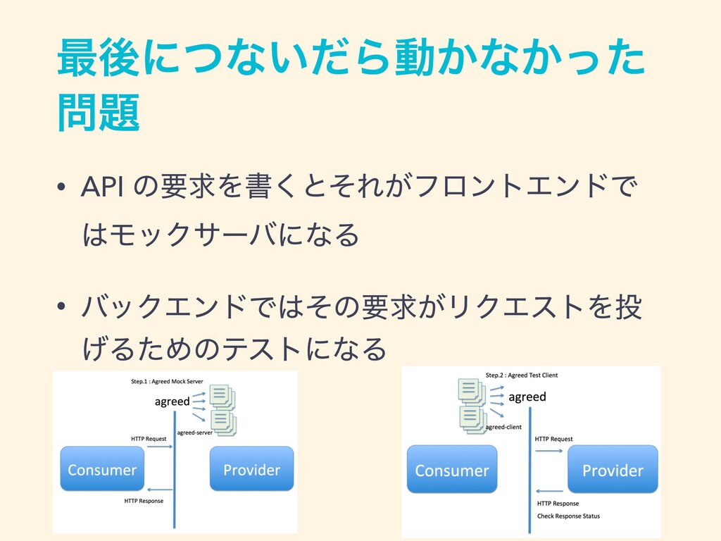 ࠷ޙʹͭͳ͍ͩΒಈ͔ͳ͔ͬͨ  • API ͷཁٻΛॻ͘ͱͦΕ͕ϑϩϯτΤϯυͰ ϞοΫ...